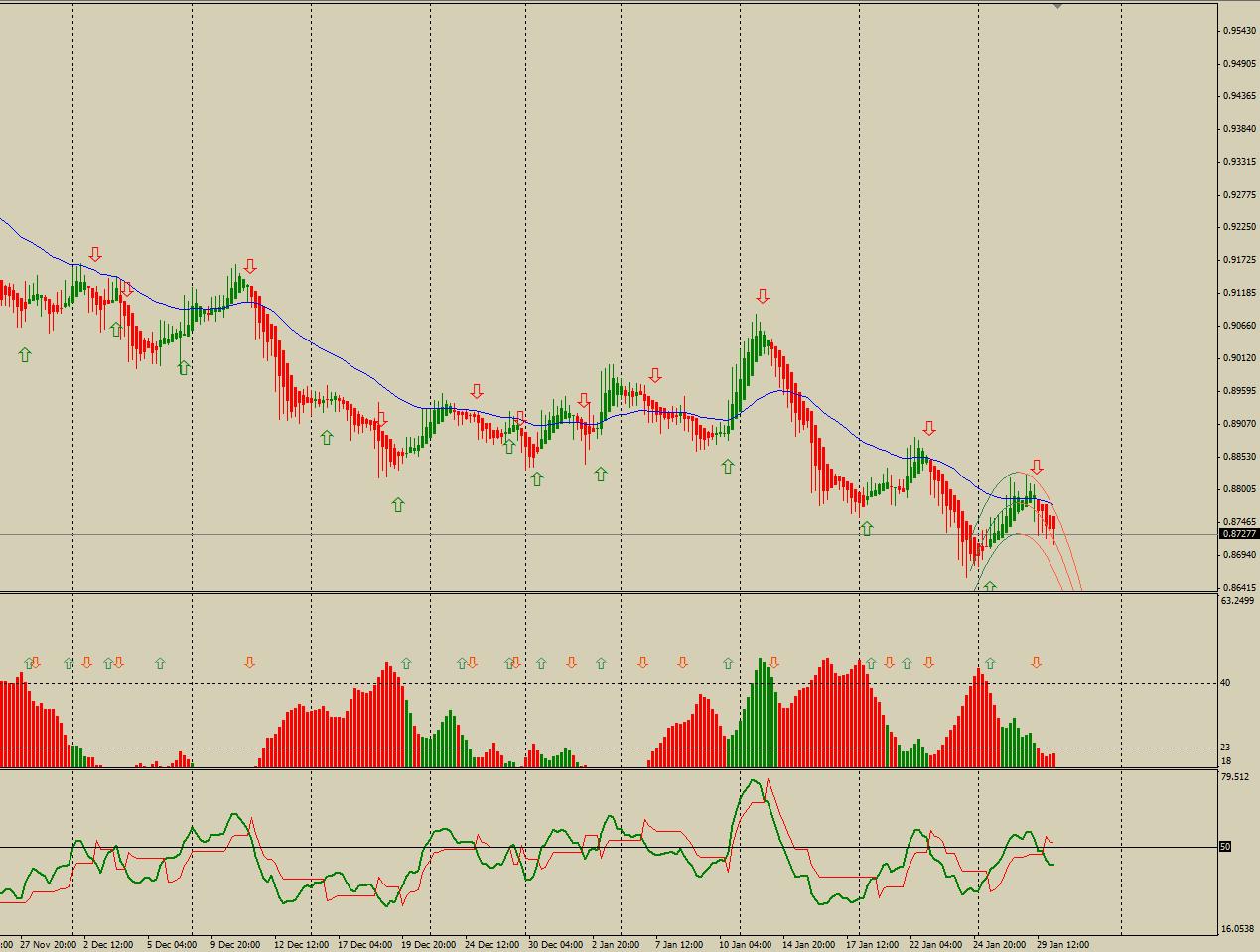 График H4 валютной пары AUDUSD
