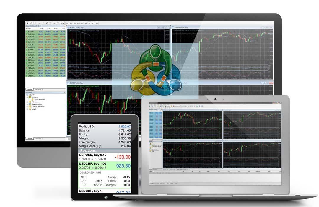 Торговая платформа MetaTrader - настройка