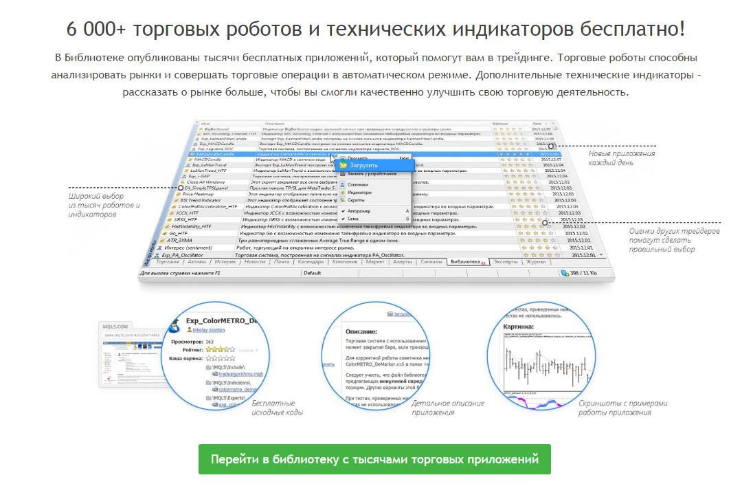 Лучший форум Forex 1